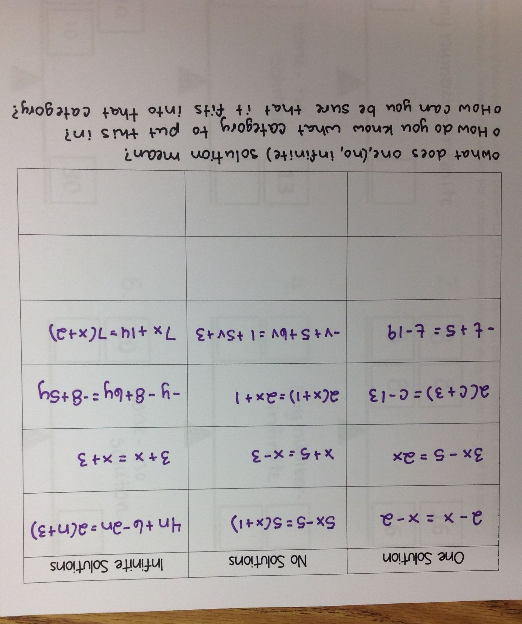 Solving Quadratic Equations With Complex Solutions Worksheet