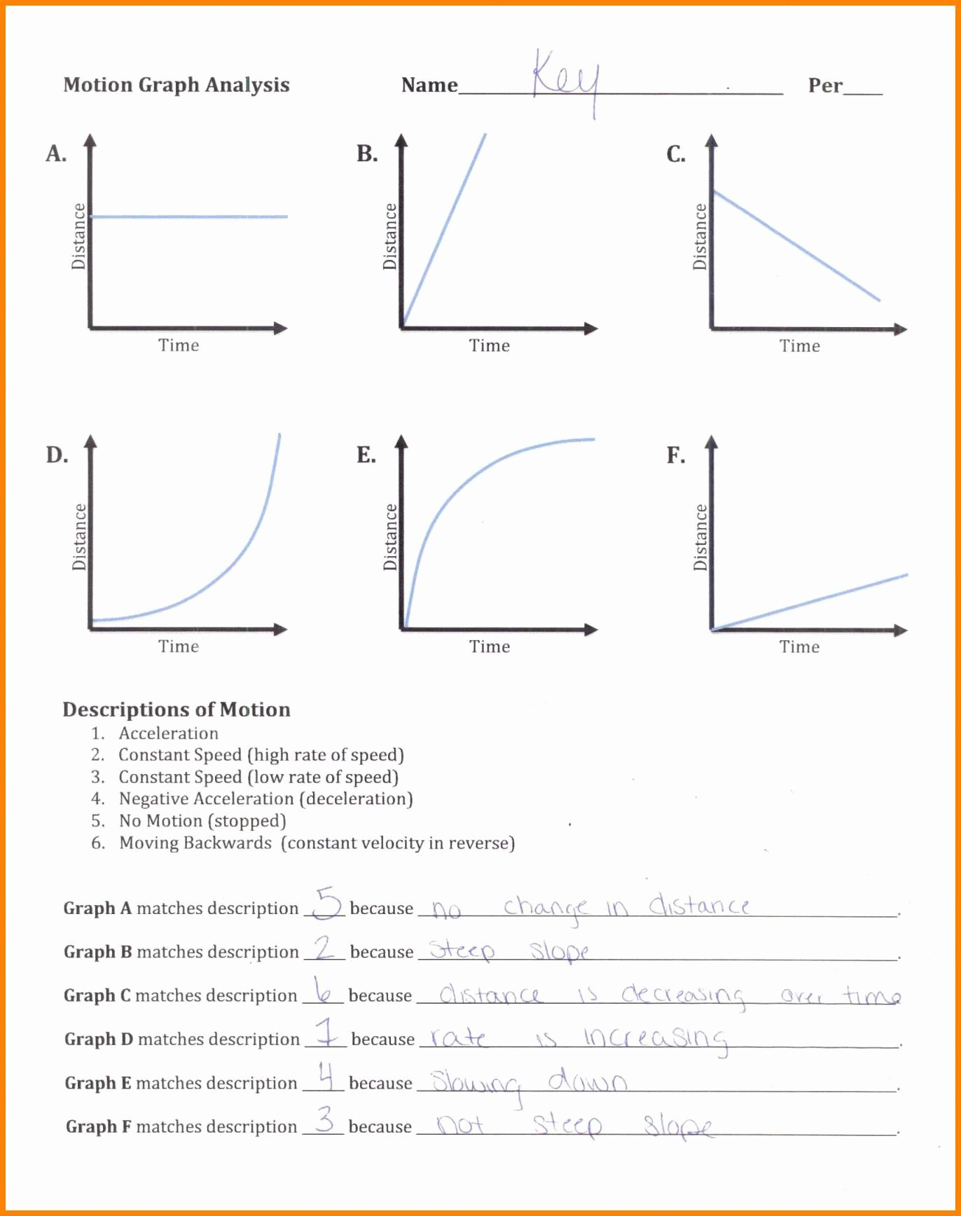 Physics Average Velocity Worksheet