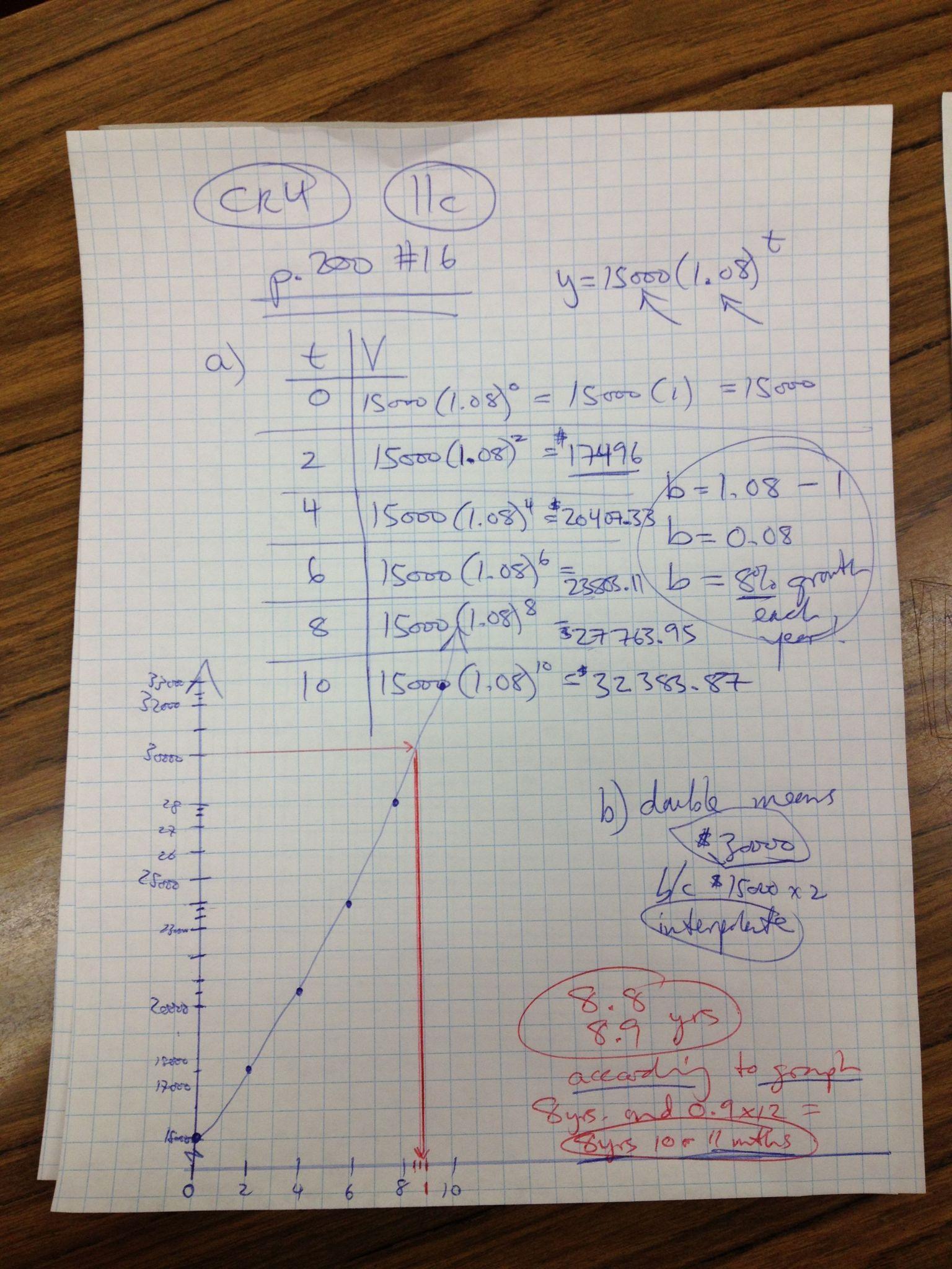 Standard Form To Vertex Form Worksheet