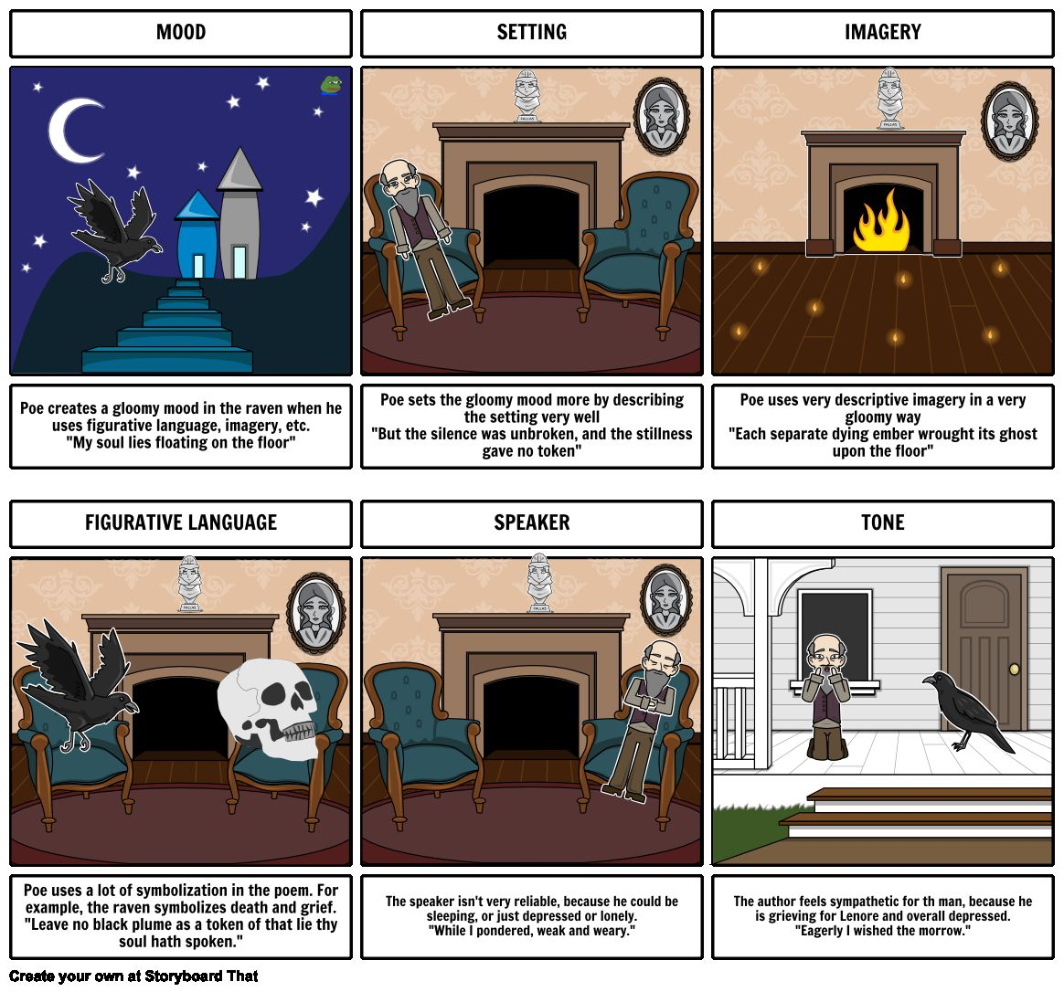 The Raven Worksheets For Middle School