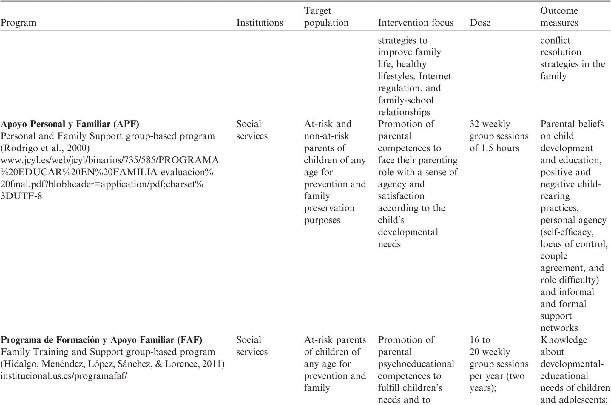 Understanding Stds Worksheet Health Smart