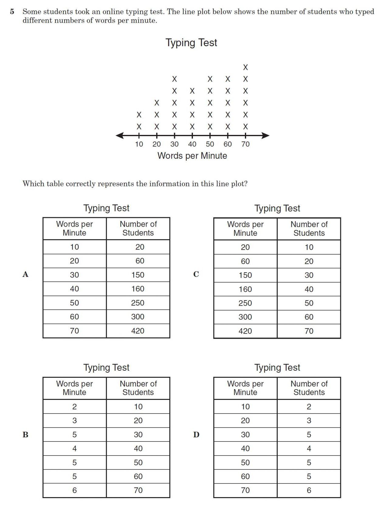 Unit Rate Worksheet 7th Grade