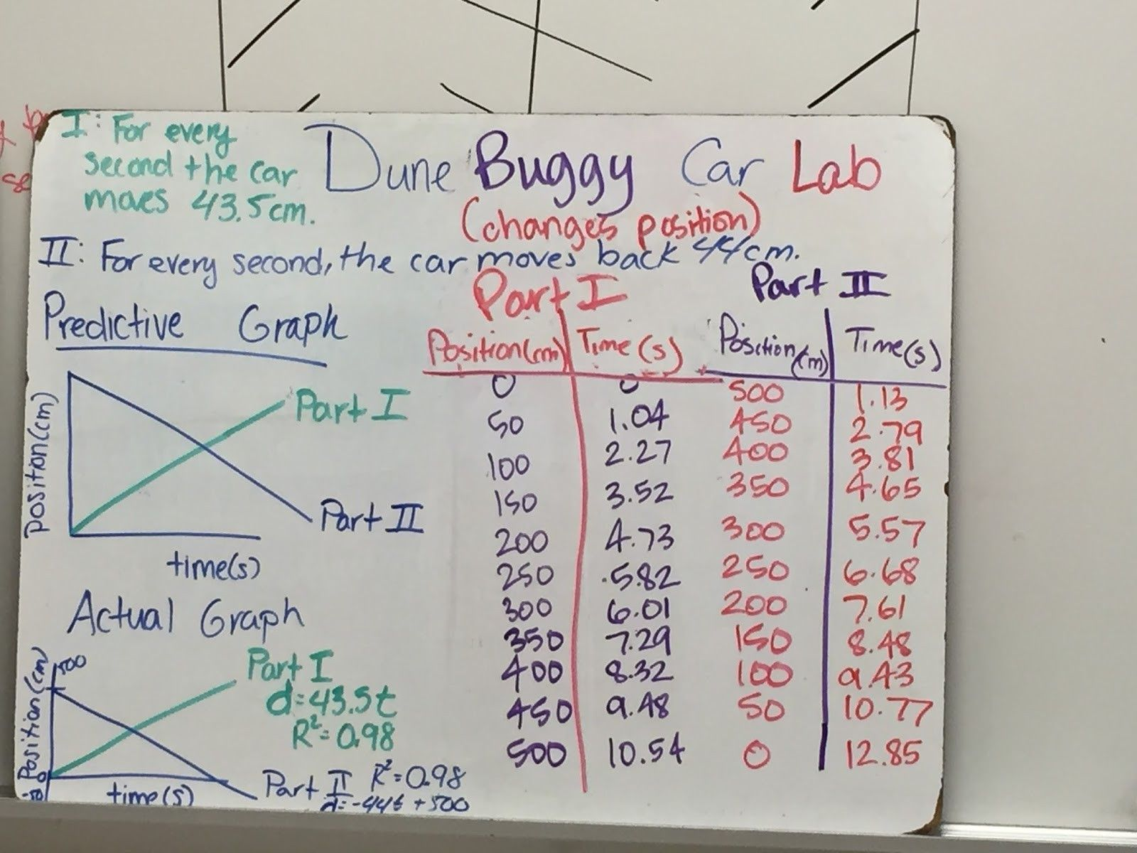 Universal Gravitation Worksheet Physics Classroom Answers