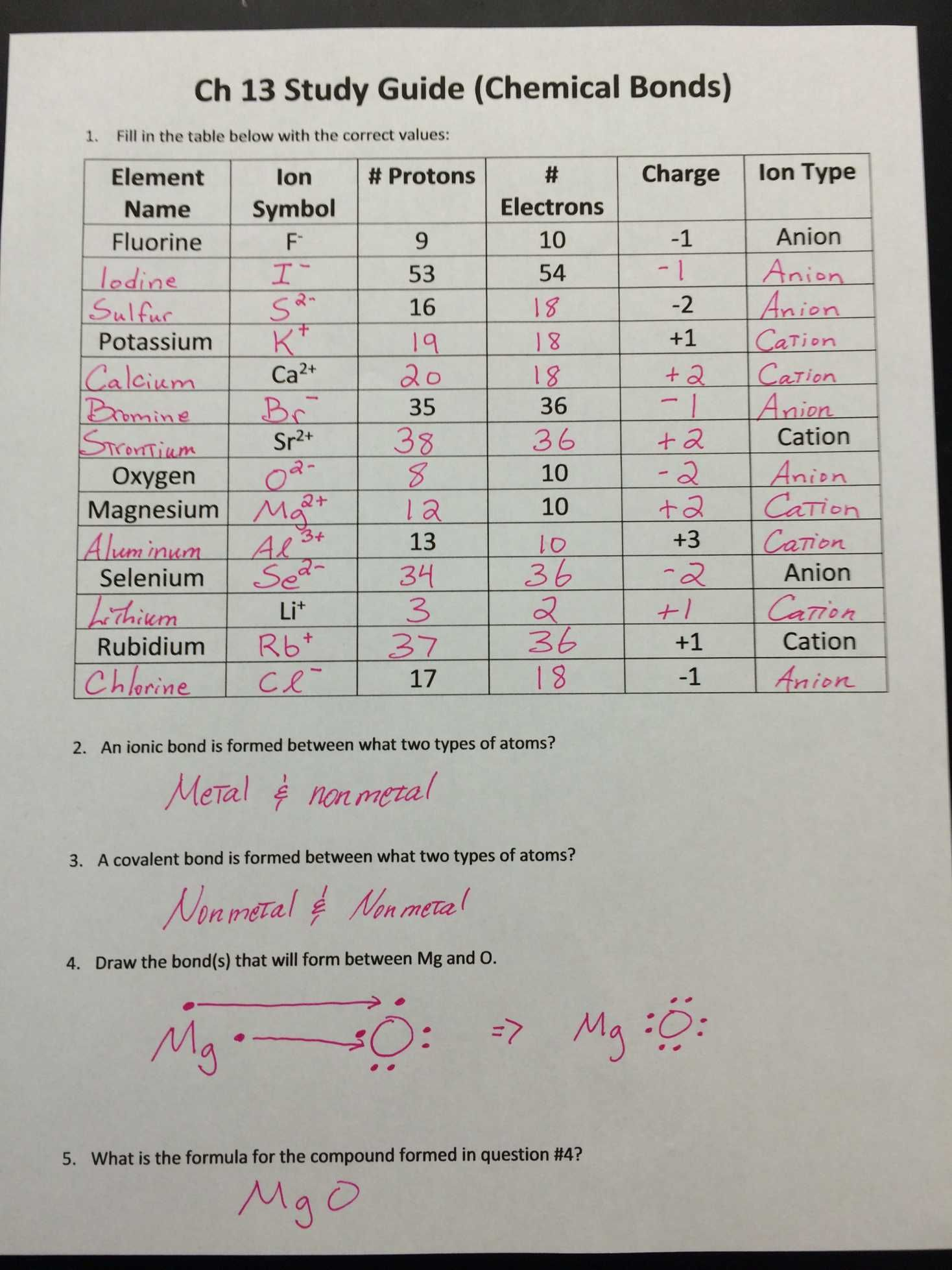 Valence Electrons And Bonding Worksheet Answers