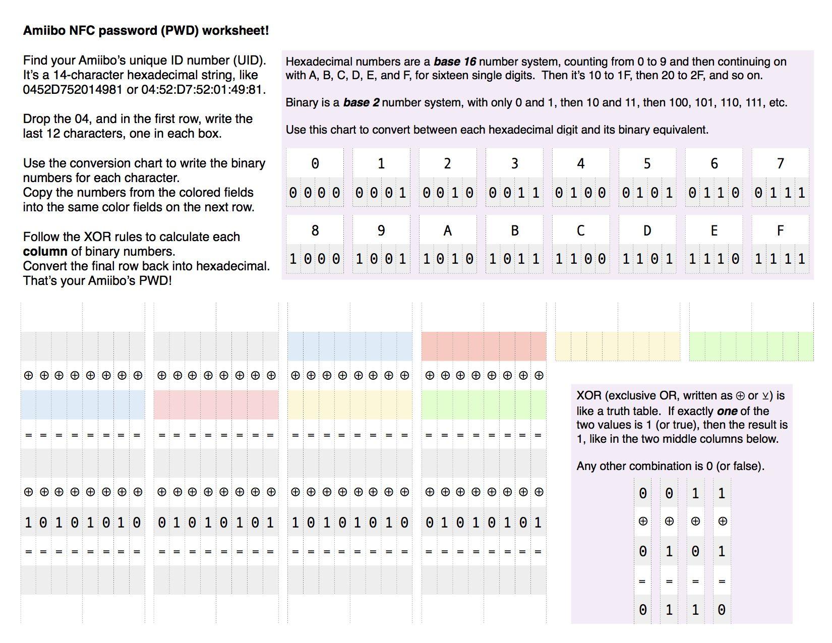 Writing Integers Worksheet