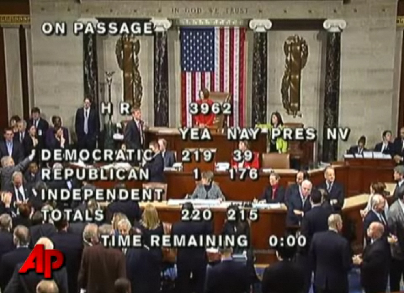 Screen Grab of House Floor Vote for Health Care Reform on 11/7/09 - Associated Press