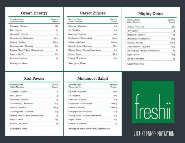 Freshii Juice Cleanse Nutrition Info