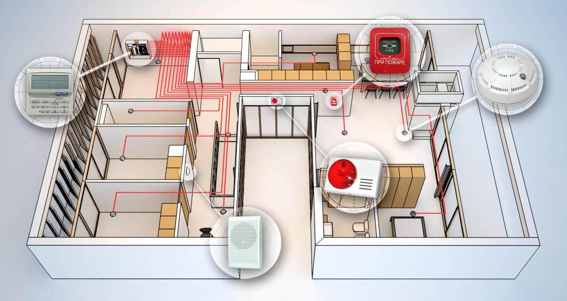 Охранно пожарная сигнализация