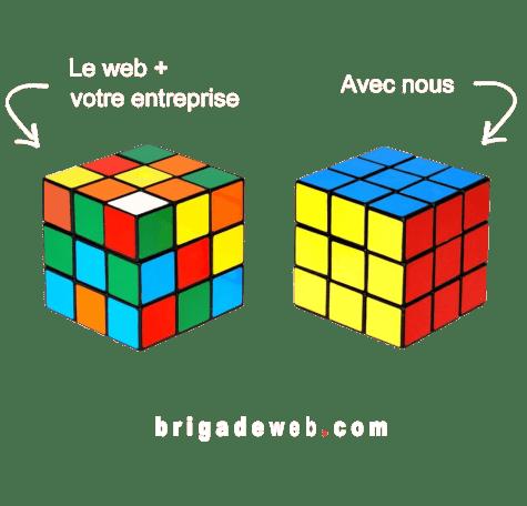 Brigade Web - Meilleure agence web quebec