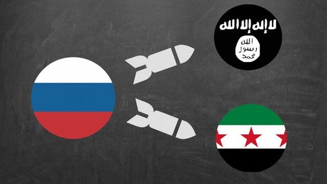 Russia, Syria, ISIS and the U.S. are all heavily involved in Syria. What's going on?