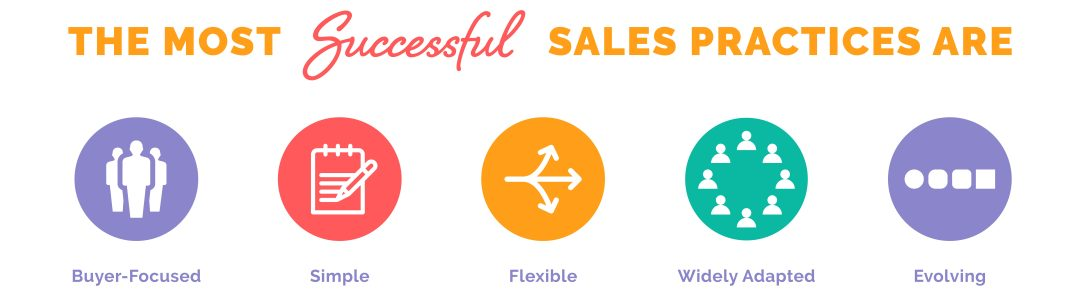 most successful sales kickoff practices