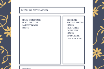 Example of a Blog Layout