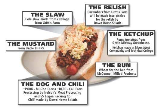 WV hot dog components