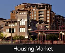 Where Is The Housing Market Going Next?