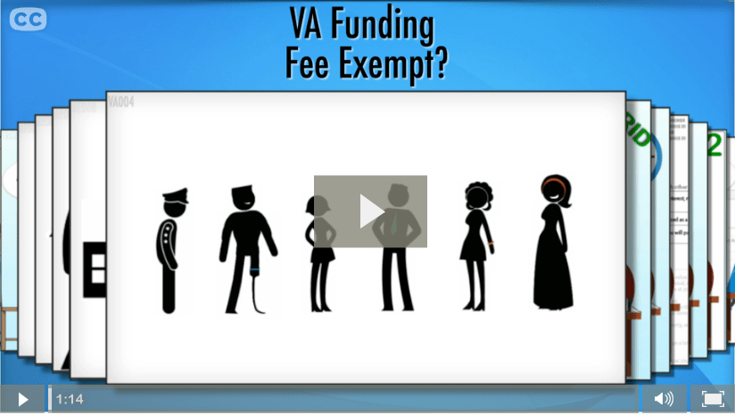 Who Is Exempt From The VA Funding Fee