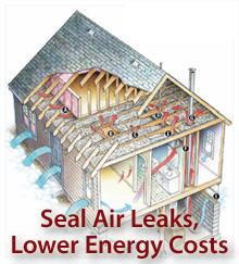 Air leaks
