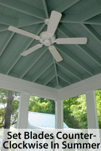Ceiling fans lower your energy bill