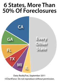 Foreclosures by state September 2011