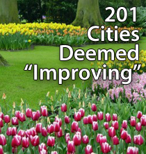 December IMI includes 201 cities