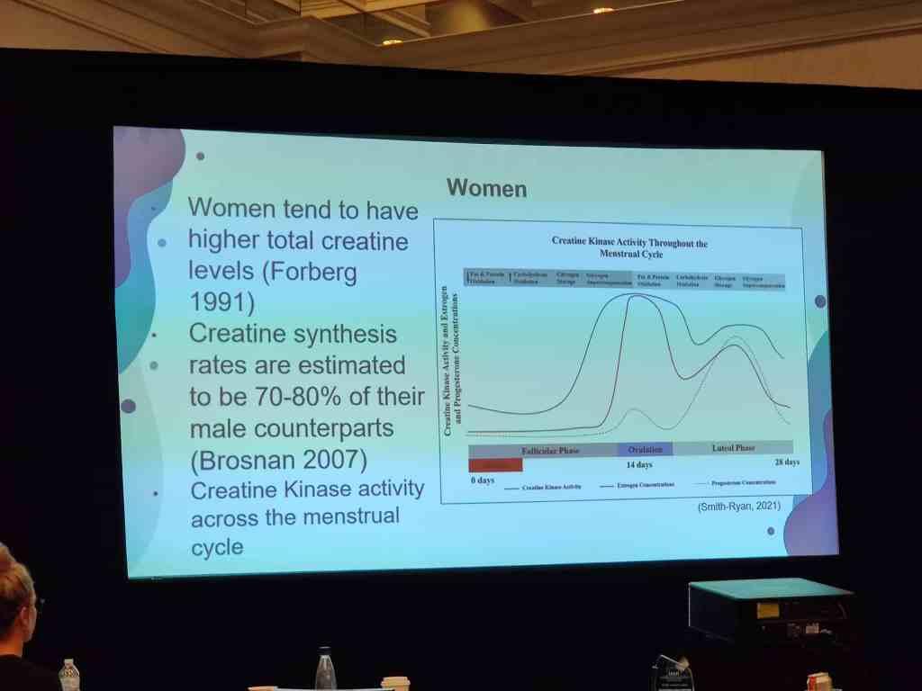 slide of women using creatine