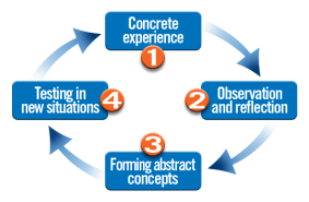 reflective_learning_model