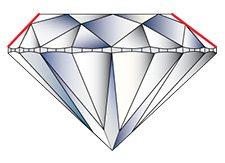 brisbane diamonds symmetry education