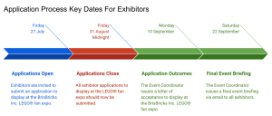 Application Process Key Dates for Exhibitors - Chandler 2018