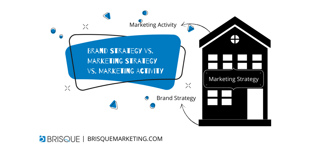 Brand strategy vs. marketing strategy vs. marketing activity