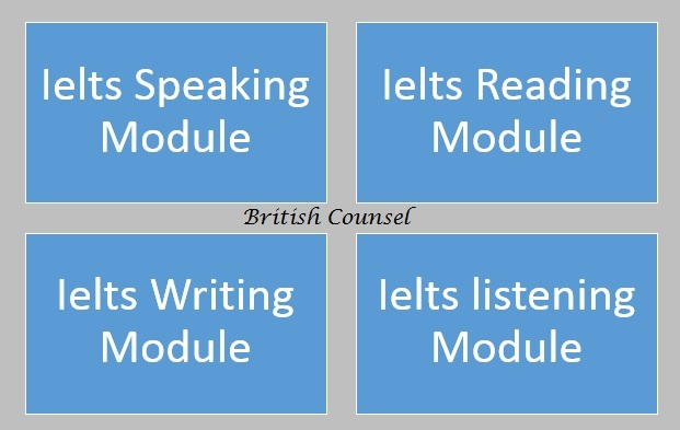 Is IELTS a General test or there is a specific syllabus