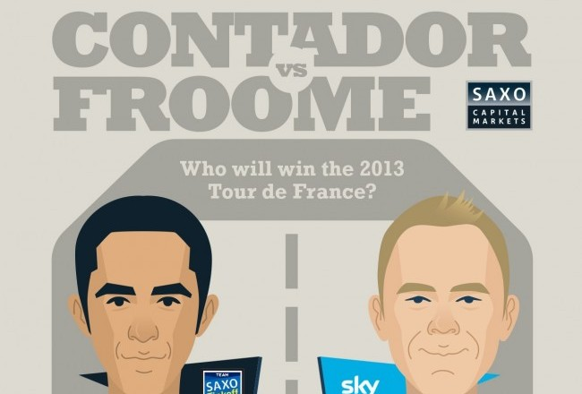 Who will win the Tour de France?