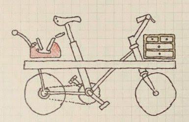 Printing Bike Project