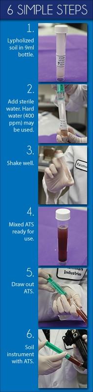 6steps artificial test soil