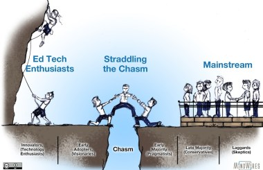 5 Ways to Support Faculty Who Teach With Emerging Technologies