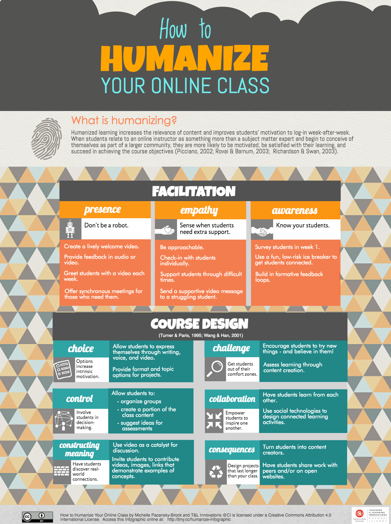 How to Humanizing Your Online Class: framework for facilitation and course design