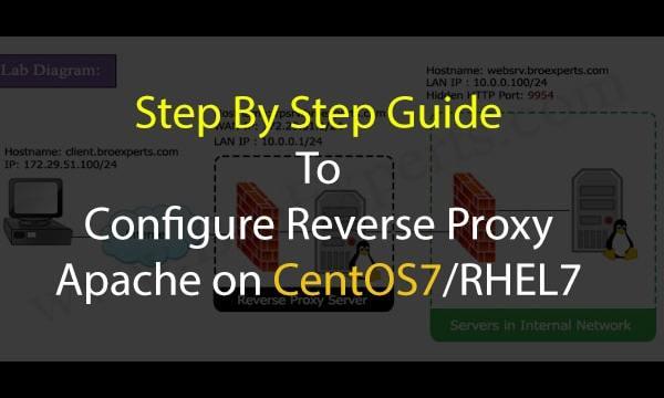 Reverse Proxy Apache On CentOS Linux