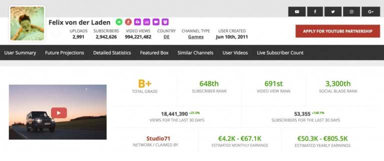 Social-Blade-Youtube-Channel-Earning
