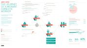 Rita_Dana_MWTF_AltCity_infographics