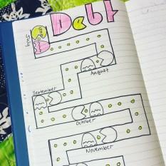 Pacman Debt Bullet Journal Layout