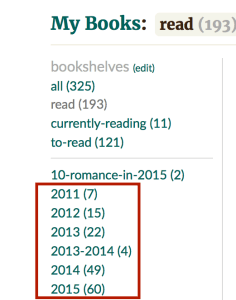 The number of books I read each year was directly related to my bipolar disorder symptoms