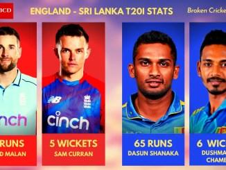 England Vs Sri Lanka 2021 Series Review Graphic