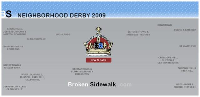 Final bracket for the 2009 BS Neighborhood Derby