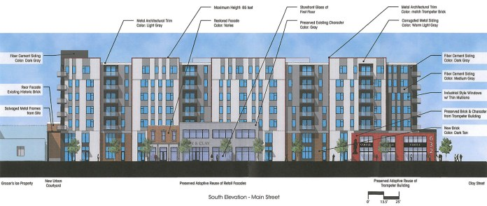 The Main Street facade of the Clay & Main development. (Courtesy Bristol Development Group)