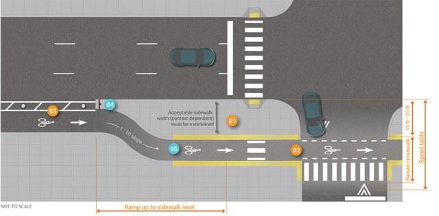 fed-protected-bike-lanes-02