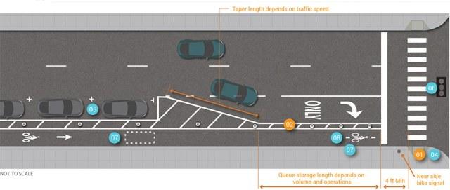 fed-protected-bike-lanes-03