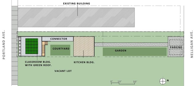 Site plan. (Courtesy Louisville Grows)