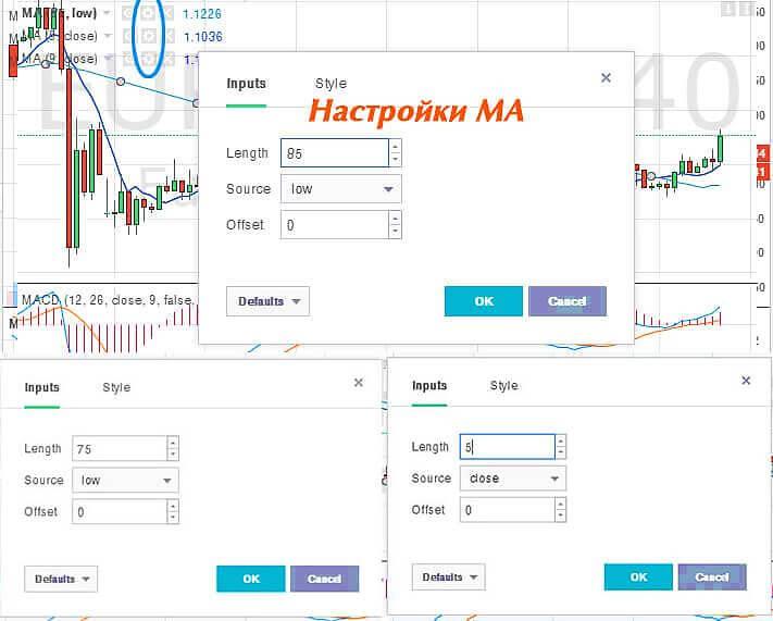 strategii pe parcursul zilei pe Opțiunile binare câștigați bitcoin cu retragerea instantanee a banilor