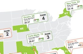 Top 3 Websites Pinpointing Home Values