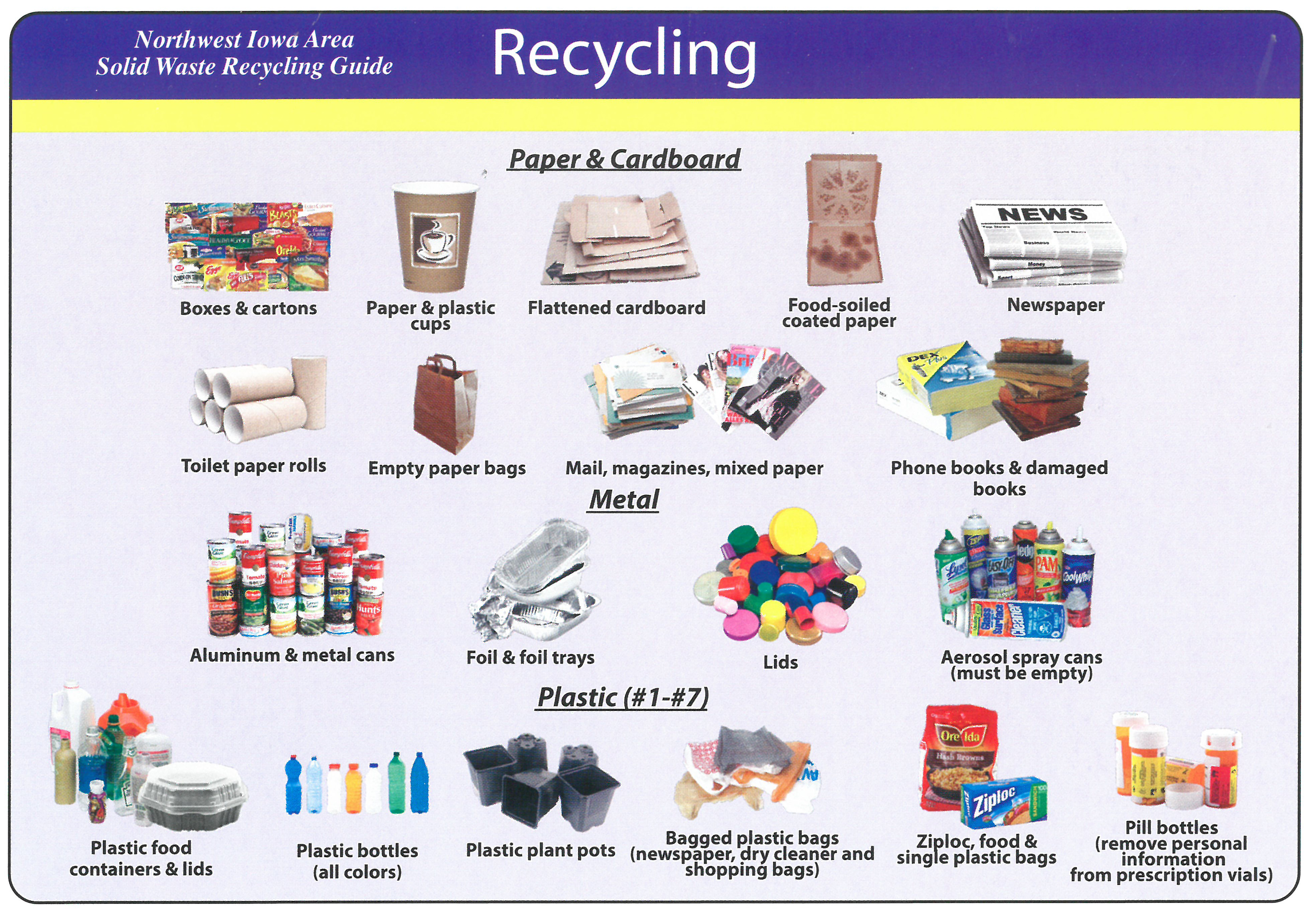 Recyclable Items Worksheet