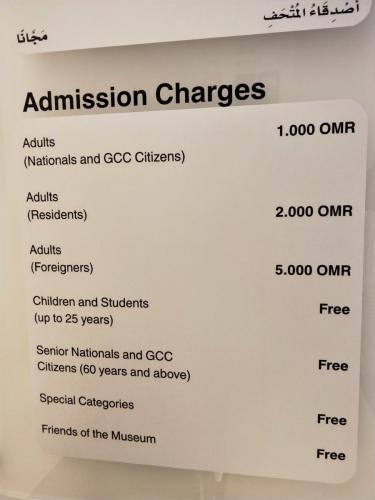 國家博物館收費