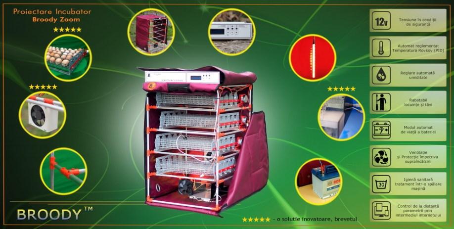 întreținerea automată a temperaturii și umidității